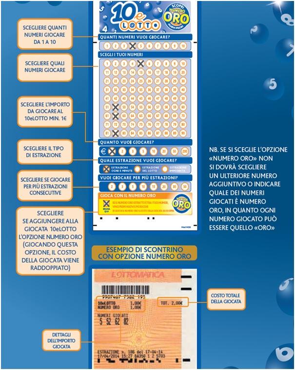 10elotto dal 25 giugno giocate aperte sul numerooro la for 10 e lotto ogni 5 minuti di oggi