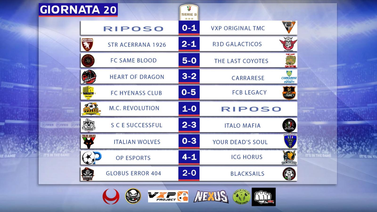 Vpg Italy 20ma Giornata Tutti I Risultati Delle Serie B D1 D2 Lega Pro A E Lega Pro Bagenzia Giornalistica Sul Mercato Del Gioco Agimeg Agimeg